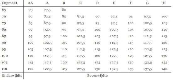 BH maten tabel